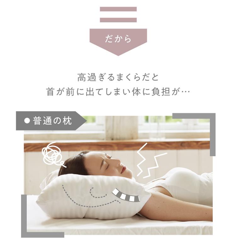だから高すぎる枕は首に負担がかかる