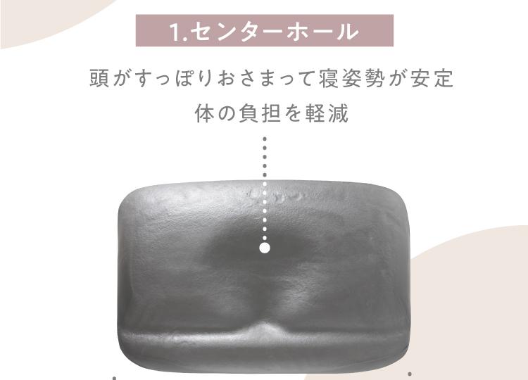 1.センターホール 頭がすっぽりおさまって寝姿勢が安定・体の負担を軽減
