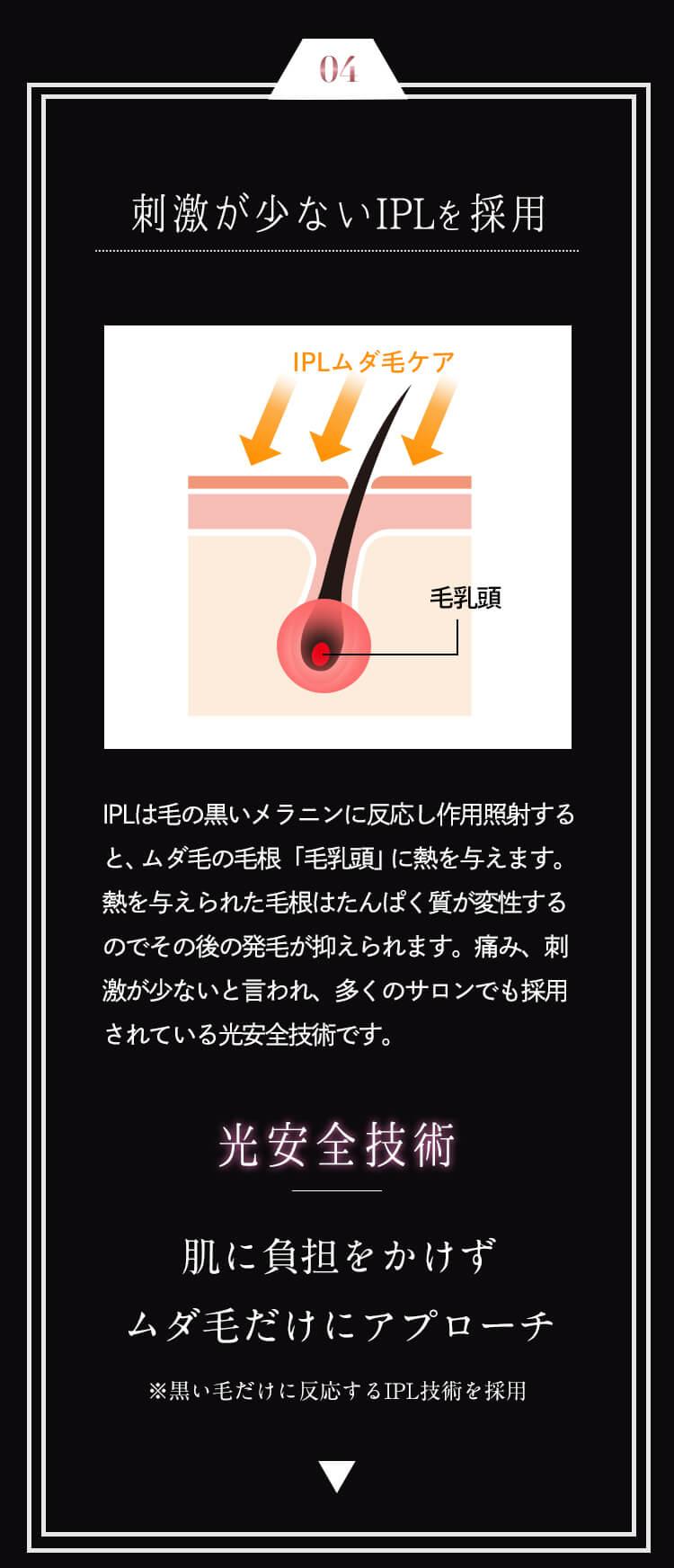 4.光安全技術のIPL