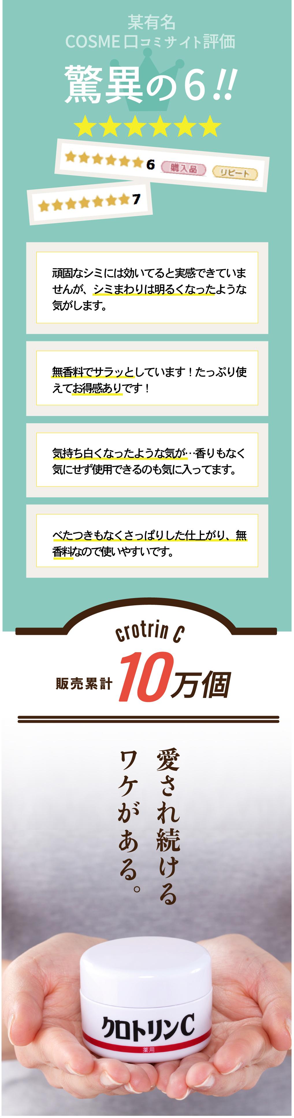 薬用クロトリンC