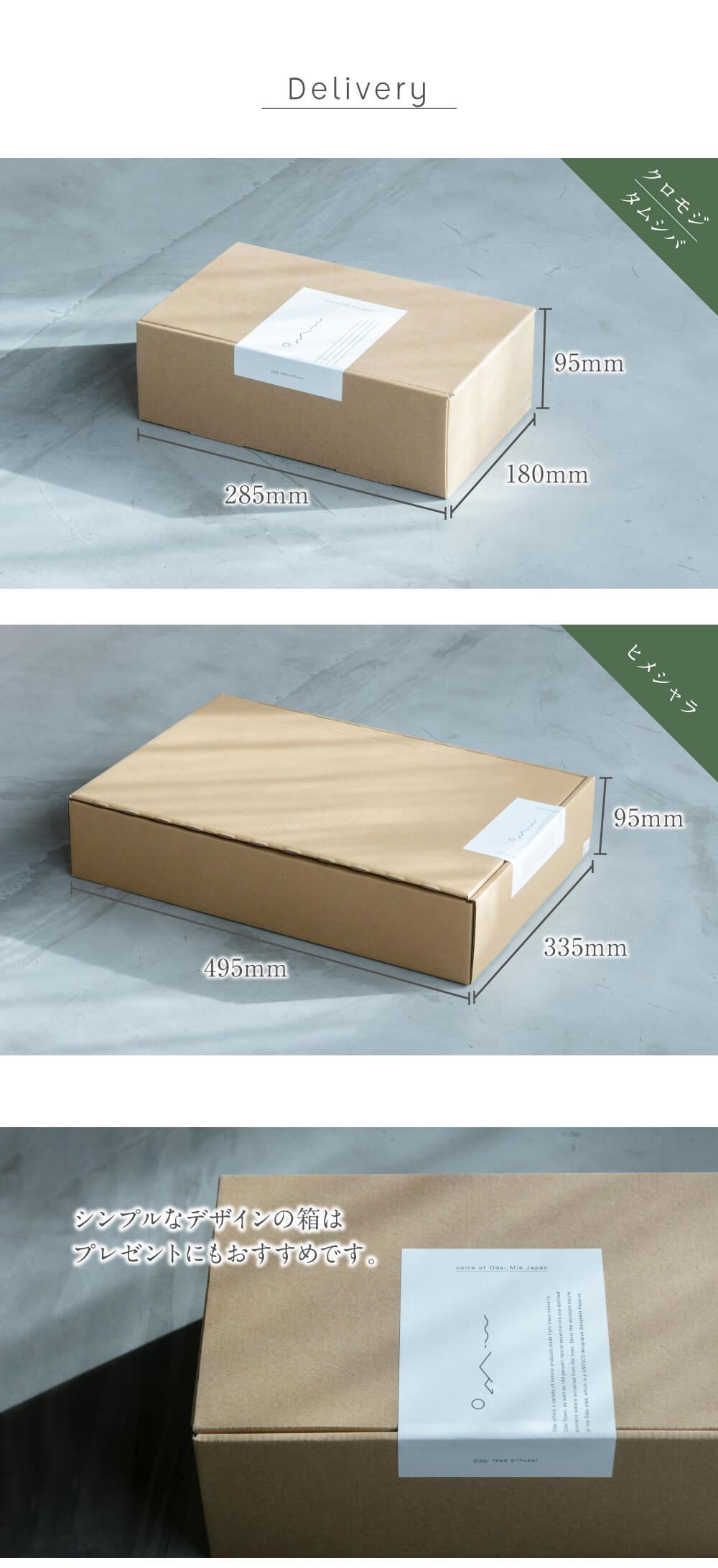 箱のサイズ