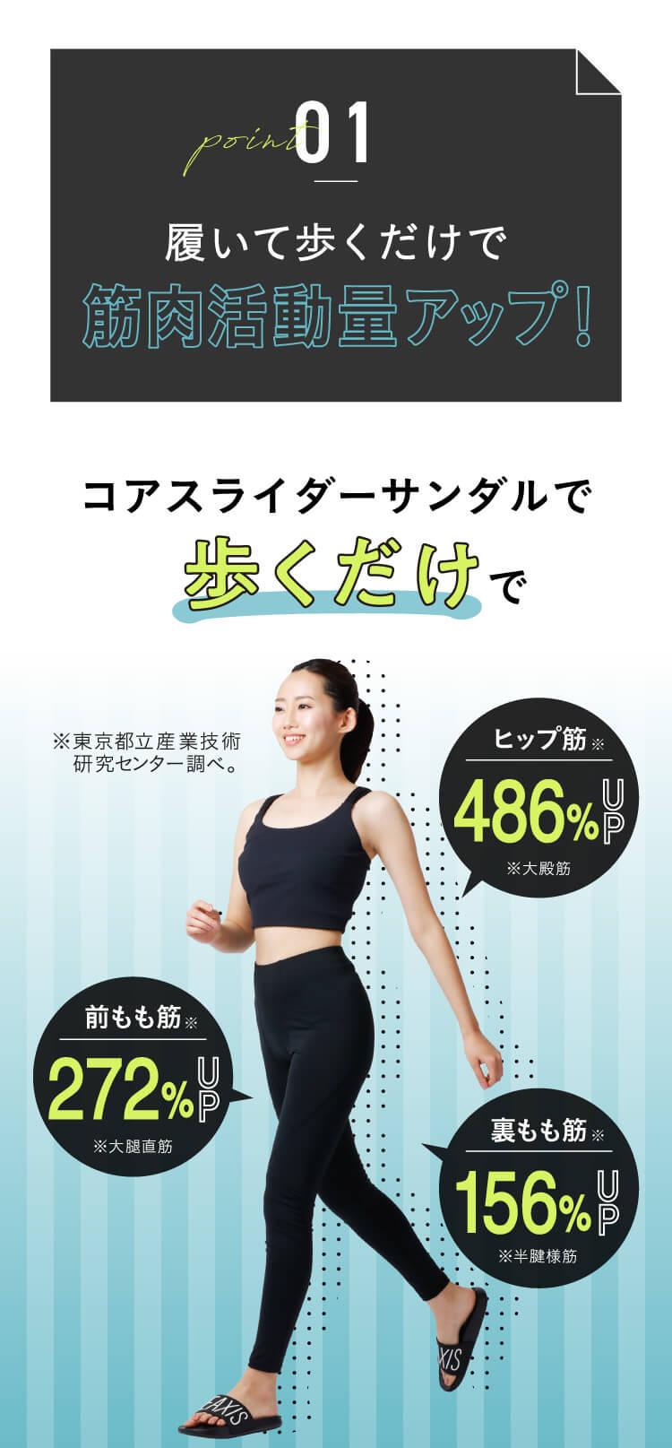 01 履いて歩くだけで筋肉活動量アップ!