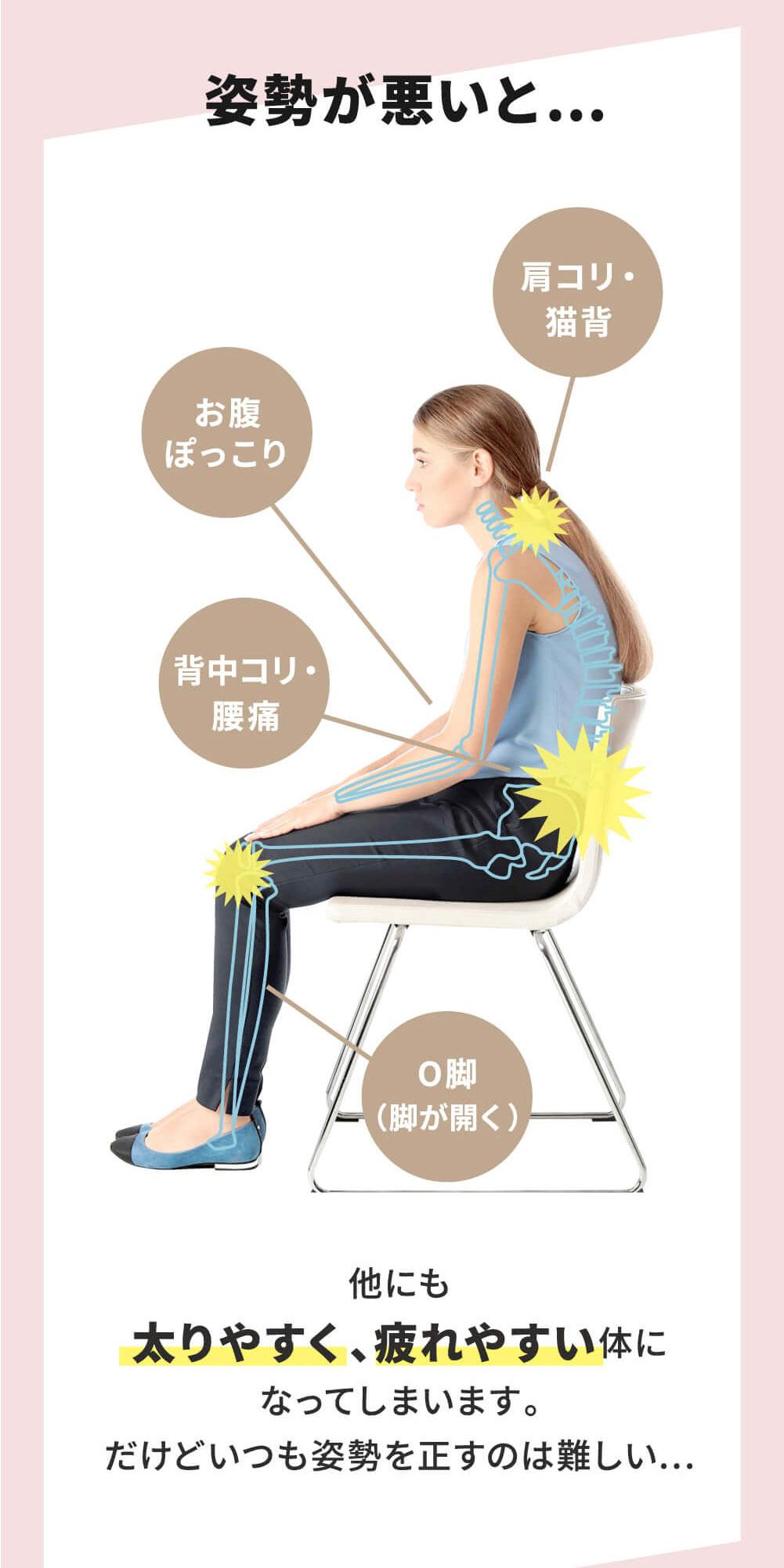 姿勢が悪いと肩こり・腰痛・ぽっこりお腹などに…だけどいつも姿勢を正すのは難しい