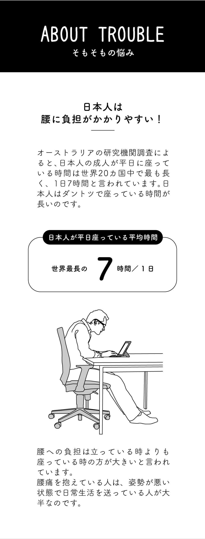 日本人は腰に負担がかかりやすい!