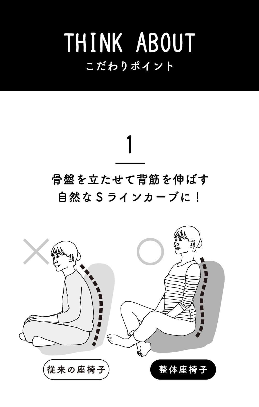 こだわりポイント 骨盤を立たせて背筋を伸ばす 自然なSラインカーブに!