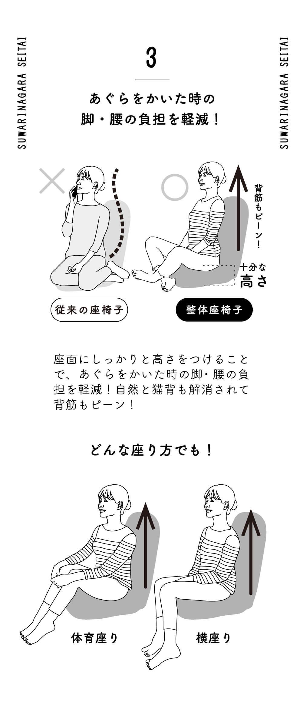 あぐらをかいた時の脚・腰の負担を軽減!体育座りや横座り、どんな座り方でも
