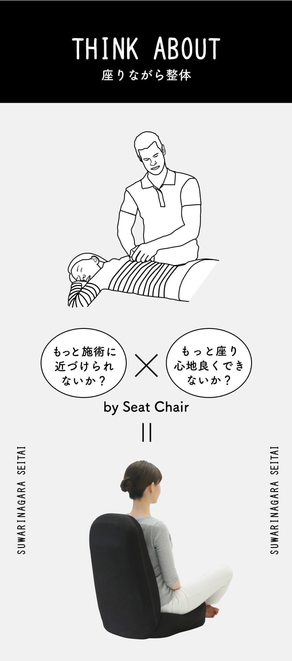 座りながら整体!もっと施術に近づけられないか?もっと座り心地良くできないか?を考え開発された、RAKUNA整体座椅子premium