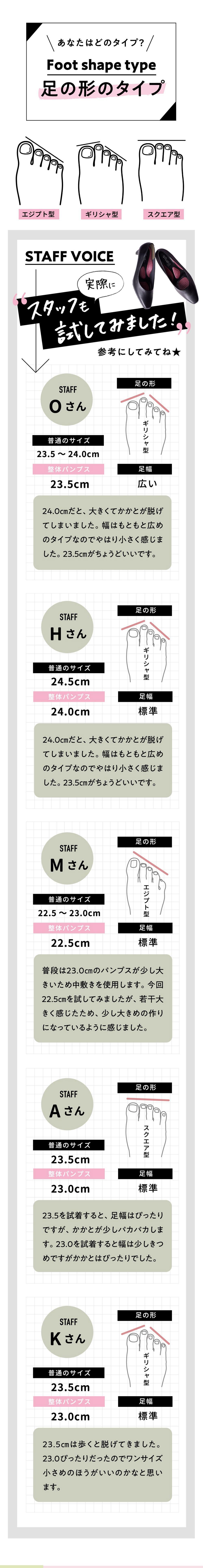 足の形タイプ別:スタッフが履いた感想