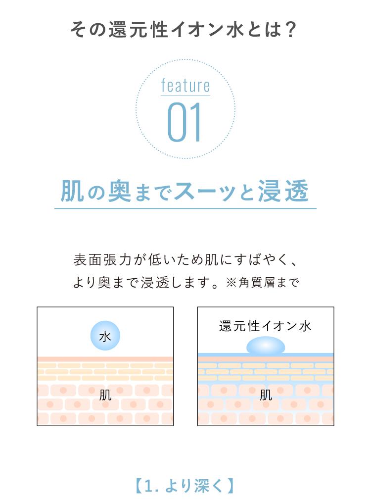 還元イオン水は肌の奥までスーッと浸透